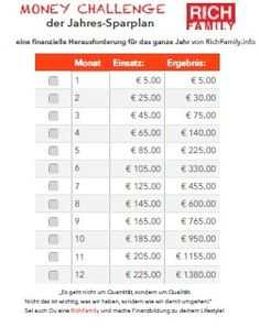 Money Challenge- der Sparplan mit monatliche Beiträgen. Viel Spass beim Sparen!