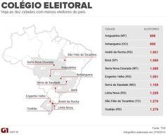 Com 898 eleitores, cidade de MT é menor colégio eleitoral do Brasil http://glo.bo/1ywxkCt