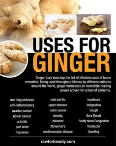Ginger...nature's godsend and anti cancer agent
