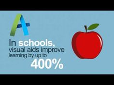 Video: Storytelling With Infographics http://blog.mslgroup.com/video-storytelling-with-infographics/