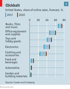 Sorry, we're closed: The decline of established American retailing threatens jobs | The Economist