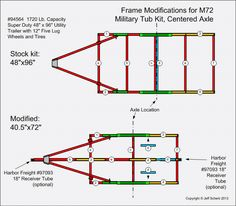87 chevy truck frame diagram wiring schematic hf 4x8 reconfigured to become a much stronger 4x4 trailer ...