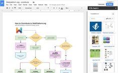 10 de los mejores complementos de Google Drive-Docs para estudiantes y profesores