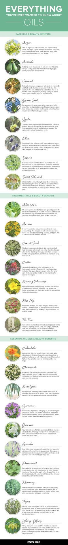 Oils for DIY natural salt or sugar scrubs