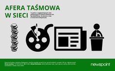 W mediach wrze, a my sprawdzamy jak głośno! Oto infografika o publikacjach na temat afery taśmowej 2014!  www.newspoint.pl/infografika/afera-tasmowa #aferapodsluchowa #aferatasmowa