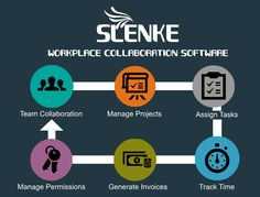 Get Work Done Faster With Slenke Startups, Workplace