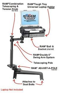 RAM Mounting Systems RAM-VB-159-SW1 No-Drill Vehicle Laptop Computer Mount by RAM. $279.21. Cargo Management - Accessories (AM) Laptop Mnt Chevy/Gmc P/U, Tahoe/Yukon, H2 07-11 features a Dee Zee Computer Laptop Mount.