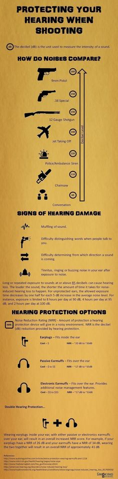 How to Protect Your Hearing When Shooting | Gun Shooting Tips by Survival Life at survivallife.com/...