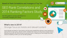 #rankwatch #linkdex #seorankmonitor #serpmetrics #seotools #websiteranking #searchmarketing www.serprecordreview.com