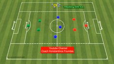 Soccer Practice Drills, Football Coaching Drills, Soccer Training Drills, Soccer Workouts, Sports Training, Passing Drills, Football Soccer, Exercise, Bike