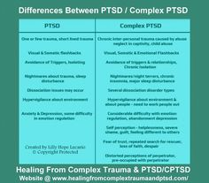 Website @ http://www.healingfromcomplextraumaandptsd.com/ Facebook @ https://www.facebook.com/HealingFromComplexTraumaAndPTSDAndCPTSD/
