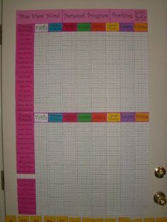 RobbyGurl's Creations: Personal Progress Tracking Poster