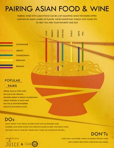 An Easy Guide To Pairing Asian Food & Wine