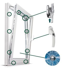EGE RC2Fenster Einbruchschutz  #Fenster #Einbruchschutz