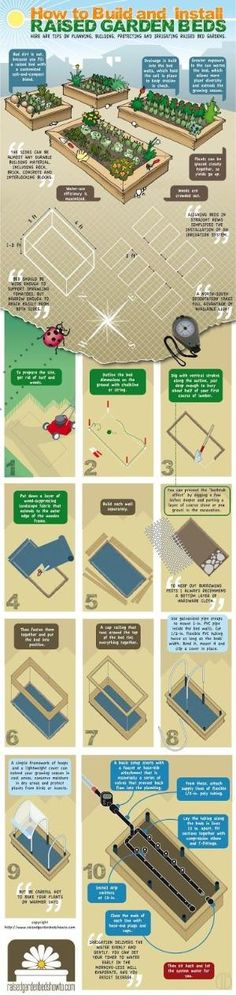 Easy Homesteading: How To Build Raised Garden Beds by lndamarch