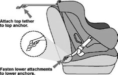 Car seats: information for families 2012