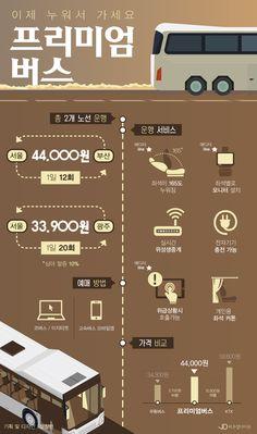 '달리는 퍼스트클래스' 프리미엄 버스에 대한 모든 것[인포그래픽] #premium_bus / #Infographic ⓒ 비주얼다이브 무단 복사·전재·재배포 금지 Korea Design, Info Graphics, Layout, Cards, Infographic, Page Layout, Maps, Infographics, Playing Cards