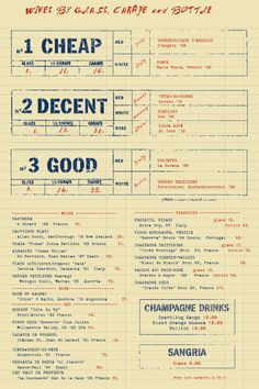love the cheap/decent/good wine ratings at Schiller's Liquor Bar on the LES (food is also tasty!)