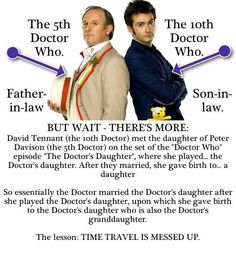 This is True! I just googled it! how cool! Married to the doctor, and the daughter of one!
