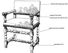 sillon luis xiii - El sillón con respaldo bajo y ancho: que se usaba para el comedor o el despacho.