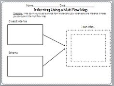 50 different Thinking Maps for responding to reading.  (and all free)