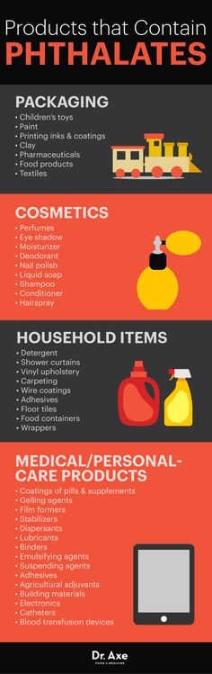 Products that contain phthalates - Dr. Axe http://www.draxe.com #health #holistic #natural