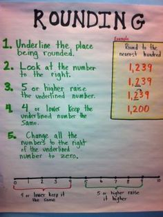 Would change the wording but like the idea of kids having this anchor charts in their math journals Rounding Anchor Chart, Math Anchor Charts, Rounding Rules, Rounding Numbers, Rounding Decimals, Math Fractions, Math Round, Fifth Grade Math, Fourth Grade