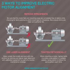 Discover 3 ways to improve electric motor shaft alignment and enjoy benefits including greater energy efficiency: http://ow.ly/Qqqco