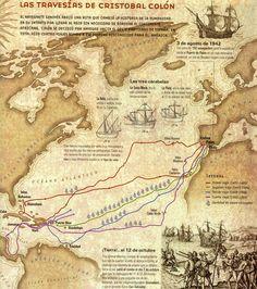 Travesías de Cristobal Colón