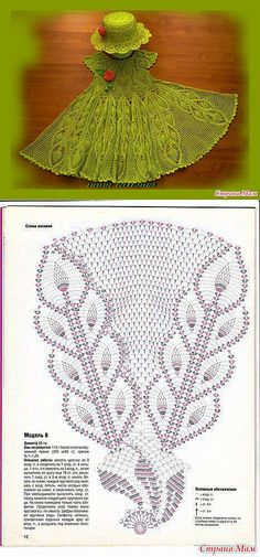 63 super Ideas for crochet skirt pattern kids doll clothes Crochet Skirt Pattern, Crochet Skirts, Crochet Dress Girl, Crochet Baby Clothes, Pull Crochet, Crochet Lace, Crochet Stitch, Knitting Patterns, Crochet Patterns