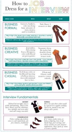 How to dress for a job interview via http://www.Facebook.com/CareerBliss