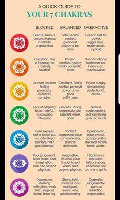 Let Psychic Belinda help you to clean and balance your Chakras. Order your Chakra Balancing online. Chakra Meditation, Chakra Healing, Mindfulness Meditation, Mindfulness Training, Healing Heart, Mindfulness Activities, Meditation Music, Chakra System, Hata Yoga