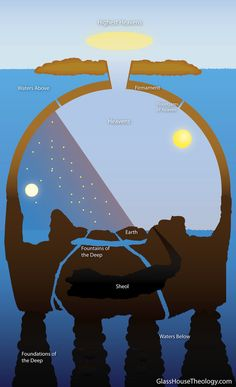 fantasy world cosmology - Google Search