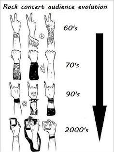 Rock concert evolution