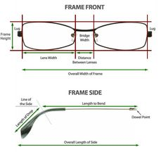 Good to know when ordering glasses online: How to measure glasses frame, Frame Measurement Guide | SelectSpecs.com