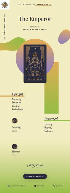 The Emperor Meaning - Tarot Card Meanings Cheat Sheet. Art from Golden Thread Tarot.