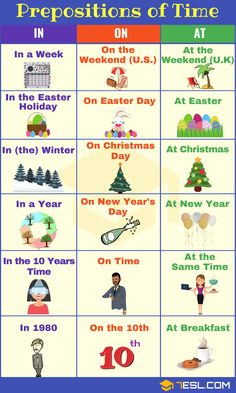 Prepositions of Time: Useful List, Meaning & Examples – carmen Prepositions of Time: Useful List, Meaning & Examples Prepositions of TIME AT-IN-ON Grammar For Kids, Teaching English Grammar, English Writing Skills, English Vocabulary Words, Learn English Words, English Language Learning, English Study, English Lessons, English Prepositions