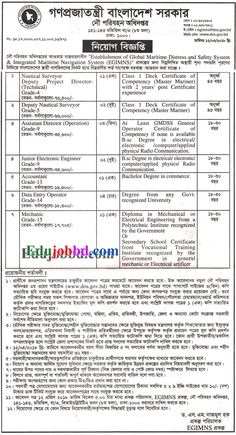 Bangladesh Rural Electrification Board Breb Job Application Form