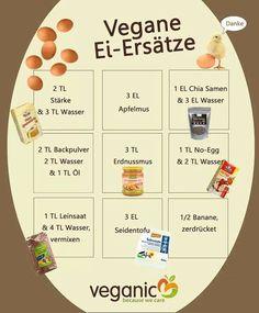 Egg substitute for vegan baking and cooking Vegan Sweets, Vegan Desserts, Vegan Recipes, Vegan Egg Replacement, Aperitivos Keto, Vegan Kitchen, Food Facts, Paleo Dessert, Vegan Lifestyle