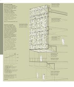 "Salottobuono architects ""Instructions and Manuals"" for Abitare magazine John Lewis Department Store, Leicester, 2008 Foreign Office Architects (FOA) Published on Abitare 492"