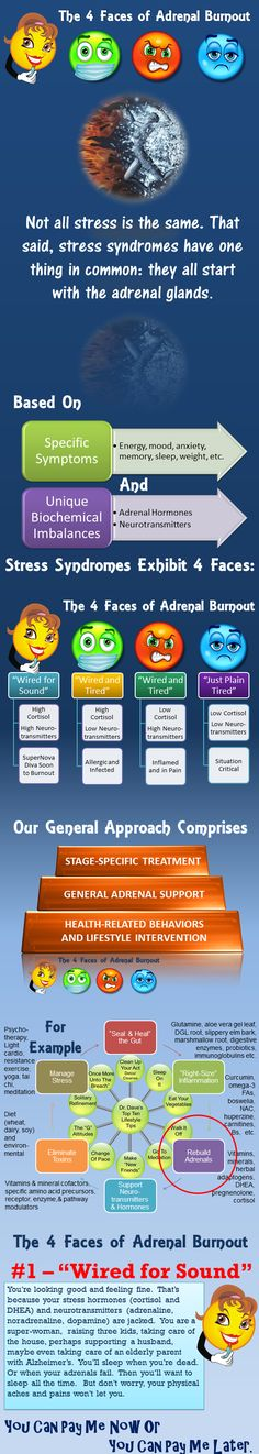 The 4 Faces of #Adrenal #Burnout Infographic         http://www.integrativepsychiatry.net/adrenal_fatigue.html