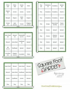 "GARDENS: PLANS / LAYOUTS: ""Square Foot Garden Plans for Spring"" from OneCreativeMommy.com #gardeningplanslayout #squarefootgardening #squarefootgardenplanning"