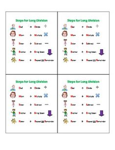 Long Division Task Cards - FREE a fabulous resource. There is a color coded example. I put this on the front and printed the example on the back. Division Algorithm, Math Division, Long Division, Math Education, Special Education Classroom, Math Classroom, Classroom Ideas, Fifth Grade Math, Fourth Grade