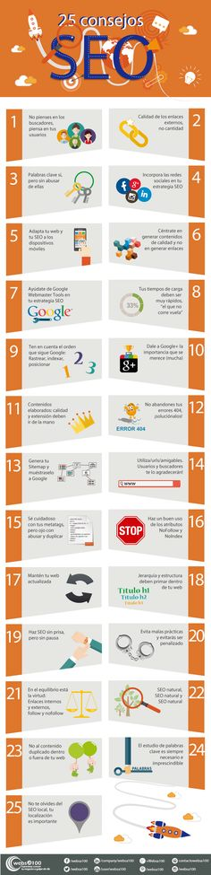 25 consejos SEO. Inf