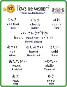 Japanese weather vocabulary