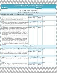 6th Grade Math Common Core Standard Checklist- Editable
