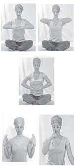kriya para abrir el corazón