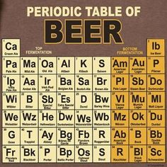 Periodic Table of Beer...so scientific.