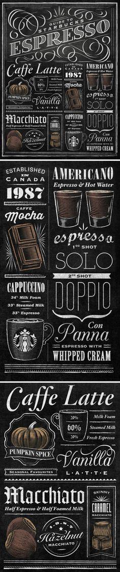 多伦多星巴克的咖啡指南壁画