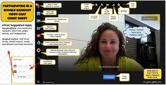 Handy Google Hangout Cheat Sheet for Teachers ~ Educational Technology and Mobile Learning Teaching Technology, Educational Technology, Technology Integration, Educational Leadership, Google Docs, Google Classroom, Google Drive, Apps, Web 2.0
